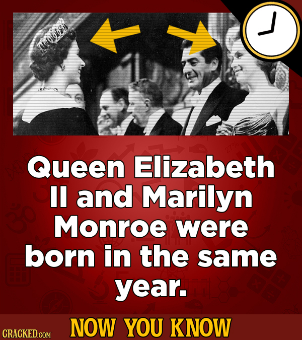 woki Queen Elizabeth and Marilyn Monroe were born in the same year. NOW YOU KNOW CRACKED COM