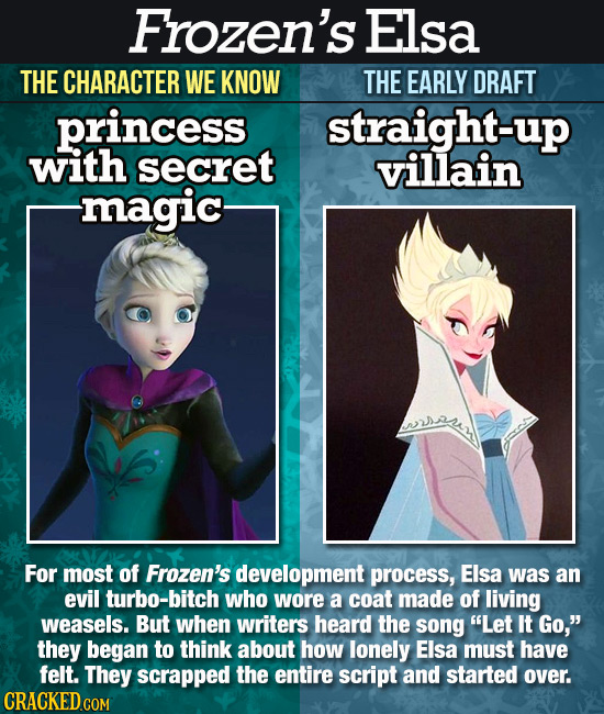 Frozen's Elsa THE CHARACTER WE KNOW THE EARLY DRAFT princess straight-up with secret villain magic For most of Frozen's development process, Elsa was