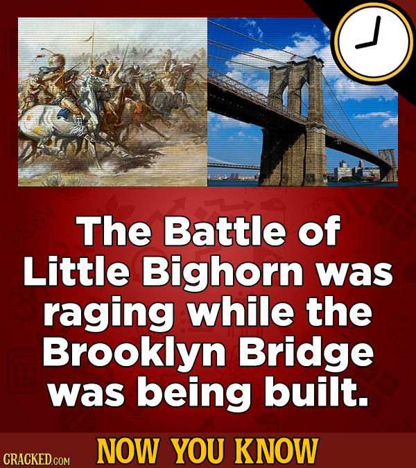 The Battle of Little Bighorn was raging while the Brooklyn Bridge was being built. NOW YOU KNOW CRACKED COM