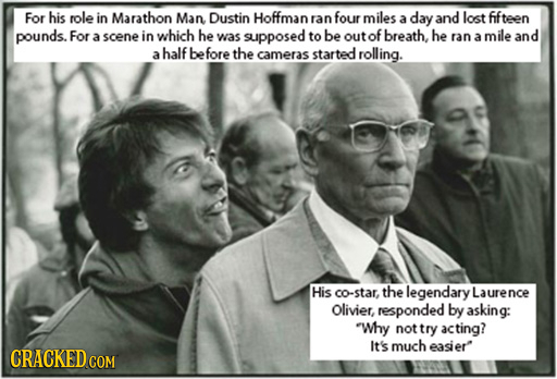 For his role in Marathon Man Dustin Hoffman ran four miles a day and lost fifteen pounds. For a scene in which he was supposed to be outof breath, he