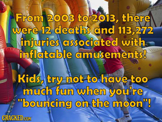 From 2003 to 2013, there were 12 deaths and 113,272 injuries associated with inflatable amusements! Kids, try not to have too much fun when you're bo