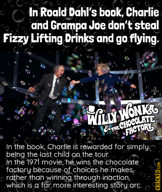 In Roald Dahl's book, Charlie and Grampa Joe don't steal Fizzy Lifting Drinks and go flying. WfiLy wonek E.t CHOCOLATE THE FACTORY, In the book, Charl