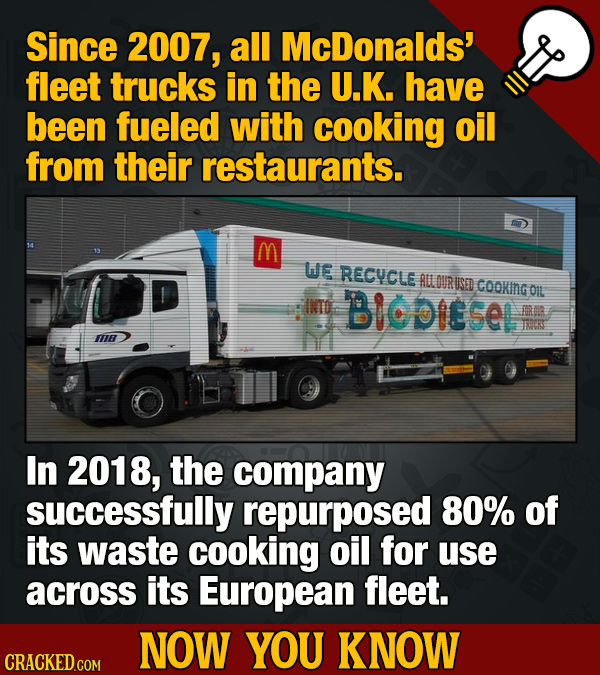 Since 2007, all McDonalds' fleet trucks in the U.K. have been fueled with cooking oil from their restaurants. M WE RECYCLE RLLDURUSED BIGOIESeL COOKIN