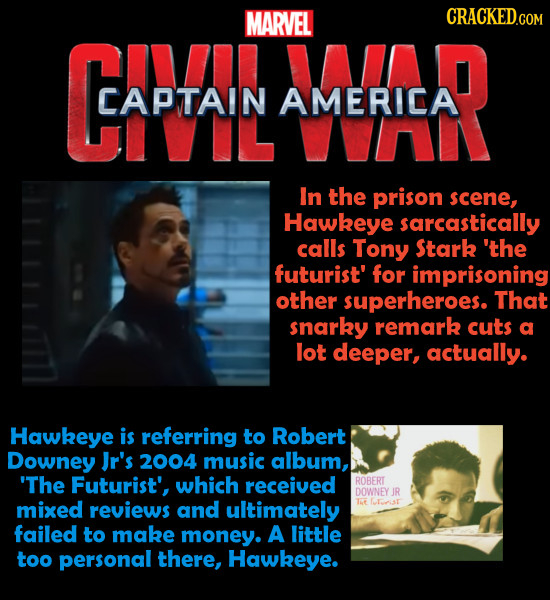 MARVEL CRACKED.cO CAAIL a CAPTAIN AMERICA In the prison scene, Hawkeye sarcastically calls Tony Stark 'the futurist' for imprisoning other superheroes