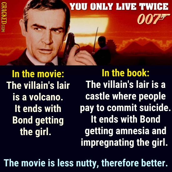 YOU ONLY LIVE TWICE 007 In the movie: In the book: The villain's lair The villain's lair is a is a volcano. castle where people It ends with pay to co