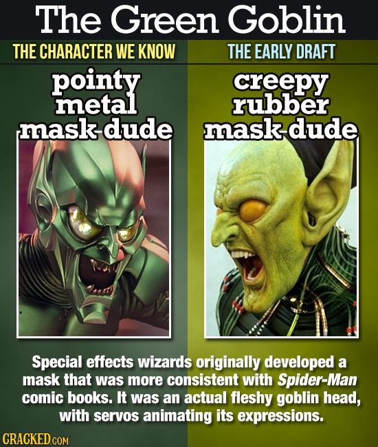 The Green Goblin THE CHARACTER WE KNOW THE EARLY DRAFT pointy creepy metal rubber maskdude maskdude Special effects wizards originally developed a mas