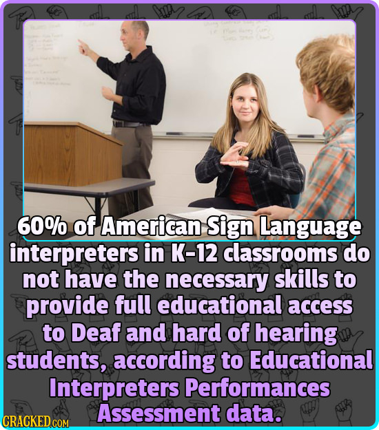 60% of American Sign Language interpreters in K-12 classrooms do not have the necessary skills to provide full educational access to Deaf and hard of