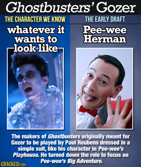 Ghostbusters Gozer THE CHARACTER WE KNOW THE EARLY DRAFT whatever it Pee-wee wants to Herman -looklike The makers of Ghostbusters originally meant for