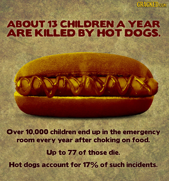 CRACKED CON ABOUT 13 CHILDREN A YEAR ARE KILLED BY HOT DOGS. Over 10,000 children end up in the emergency room every year after choking on food. Up to