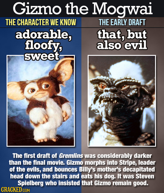 Gizmo the Mogwai THE CHARACTER WE KNOW THE EARLY DRAFT adorable, that, but floofy, also evil sweet The first draft of Gremlins was considerably darker