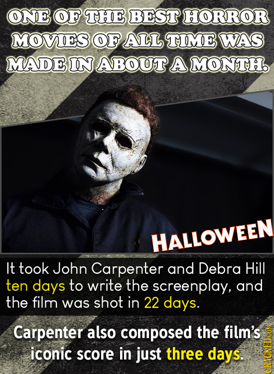 ONE OF THE BEST HORROR MOMIES OF ALL TIME WAS MADE IN ABOUT A MONTH. HALLOWEEN It took John Carpenter and Debra Hill ten days to write the screenplay,