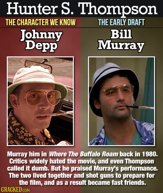 Hunter S. Thompson THE CHARACTER WE KNOW THE EARLY DRAFT Johnny Bill Depp Murray Murray him in Where The Buffalo Roam back in 1980. Critics widely hat