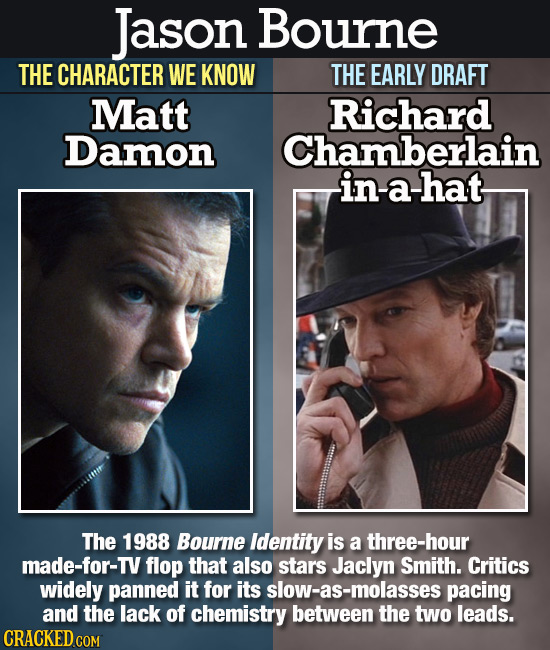 Jason Bourne THE CHARACTER WE KNOW THE EARLY DRAFT Matt Richard Damon Chamberlain in-a-hat The 1988 Bourne Identity is a three-hour made-for-TV flop t
