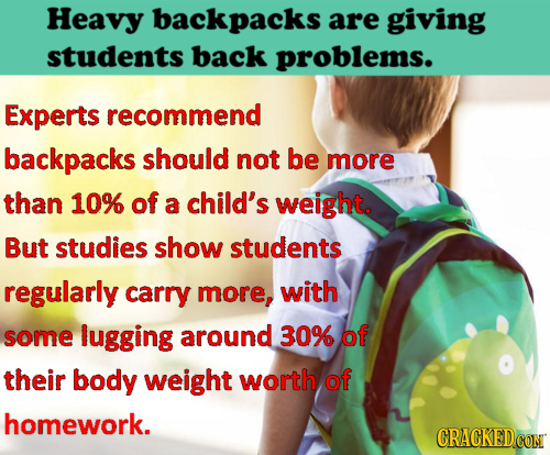 Heavy backpacks are giving students back problems. Experts recommend backpacks should not be more than 10% of a child's weight. But studies show stude