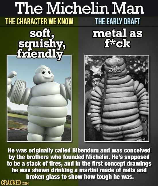 27 Disturbing Early Drafts Of Famous Characters