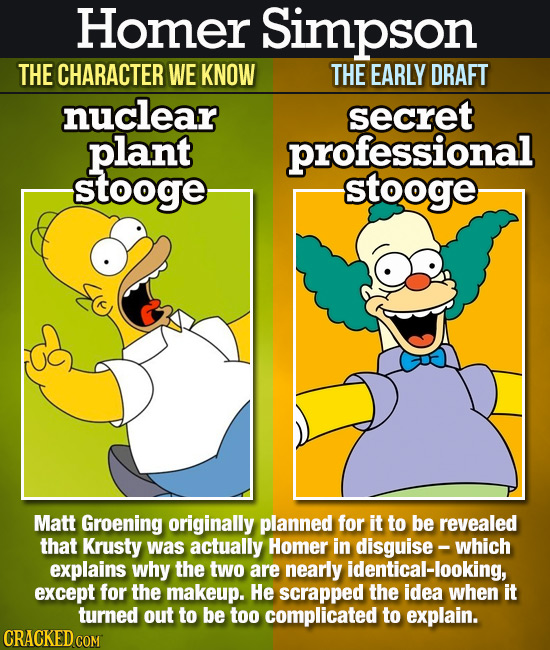 Homer Simpson THE CHARACTER WE KNOW THE EARLY DRAFT nuclear secret plant professional stooge- stooge Matt Groening originally planned for it to be rev