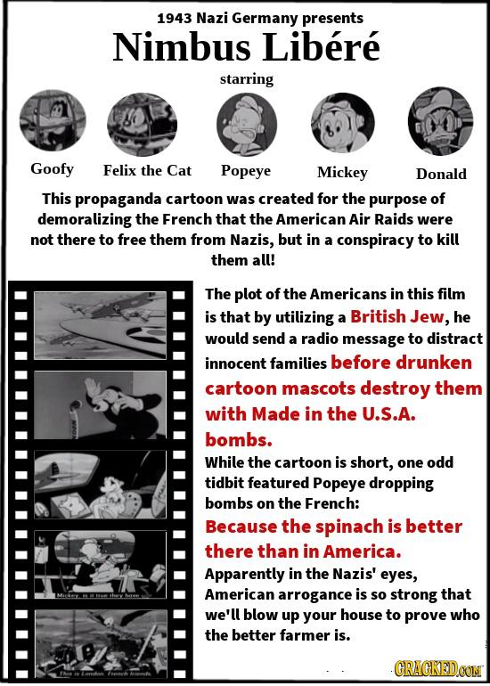 1943 Nazi Germany presents Nimbus Libere starring Goofy Felix the Cat Popeye Mickey Donald This propaganda cartoon was created for the purpose of demo
