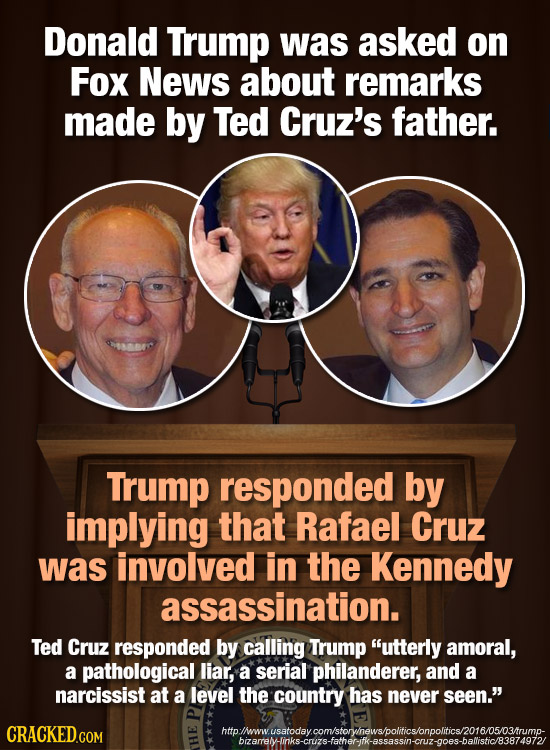 Donald Trump was asked on Fox News about remarks made by Ted Cruz's father. Trump responded by implying that Rafael Cruz was involved in the Kennedy a