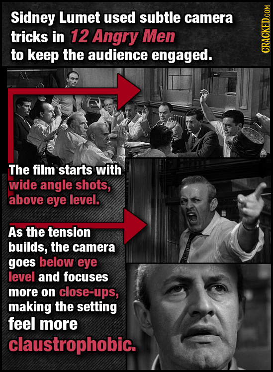 Sidney Lumet used subtle camera tricks in 12 Angry Men to keep the audience engaged. CRACKED.COM The film starts with wide angle shots, above eye leve