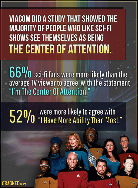 What Your Viewing Habits Say About You