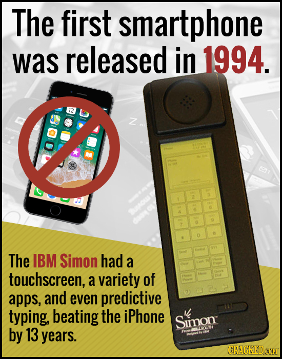 The first smartphone was released in 1994. S 2 7 O The IBM Simon had a touchscreen, a variety of apps, and even predictive typing, beating the iPhone