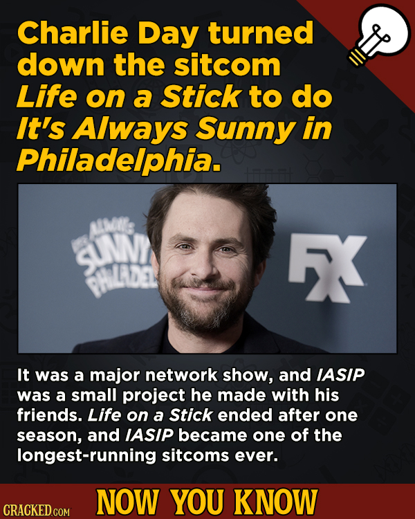 13 Fascinating Nuggets Of Movie And General Trivia - Charlie Day turned down the sitcom Life on a Stick to do It's Always Sunny in Philadelphia.