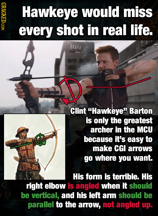 NDAOU Hawkeye would miss shot in real life. every Clint Hawkeye Barton is only the greatest archer in the MCU because it's easy to make CGI arrows g