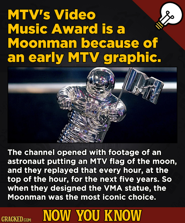 13 Fascinating Nuggets Of Movie And General Trivia - MTV'S Video Music Award is a Moonman because of an early MTV graphic.