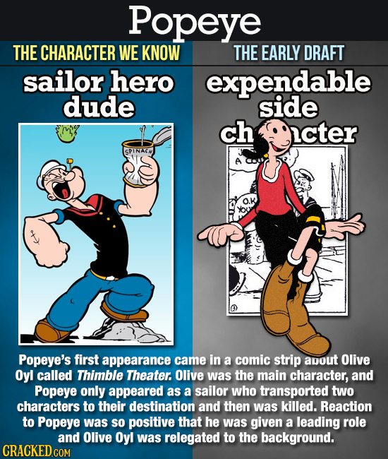 Popeye THE CHARACTER WE KNOW THE EARLY DRAFT sailor hero expendable dude side ch cter SPINACH Popeye's first appearance came in a comic strip adout Ol