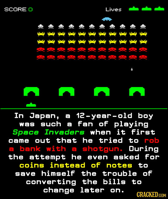 SCORE O LivES II&K IIKK I&K KK KK I&K && &K & KK K K f f In Japan, a 12-year-old boy was such a fan of playing Space Invaders when it first came out t