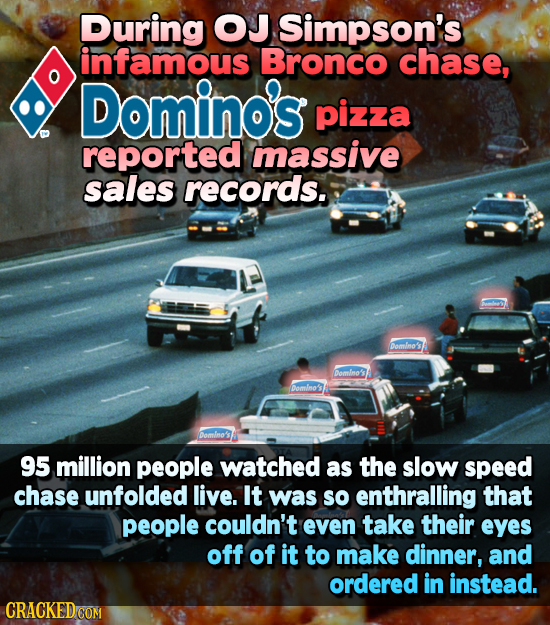 During OJ Simpson's infamous Bronco chase, Domino's pizza reported massive sales records. Domlmo' Domlmo' Domlno's 95 million people watched as the sl