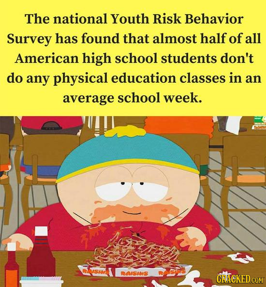 The national Youth Risk Behavior Survey has found that almost half of all American high school students don't do any physical education classes in an