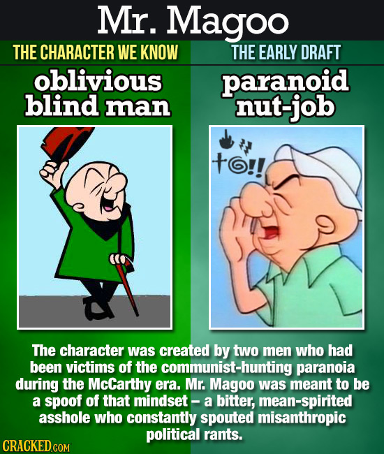 Mr. Magoo THE CHARACTER WE KNOW THE EARLY DRAFT oblivious paranoid blind man nut-job to!! The character was created by two men who had been victims of