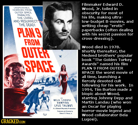 Filmmaker Edward D. UNSPEAKABLE Wood, Jr. toiled in HORRORS FROW OUTER SPACE obscurity for most of PARALYZE his life, making ultra- THE LINING AND RES