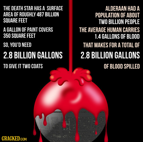 THE DEATH STAR HAS A SURFACE ALDERAAN HAD A AREA OF ROUGHLY 487 BILLION POPULATION OF ABOUT SQUARE FEET TWO BILLION PEOPLE A GALLON OF PAINT COVERS TH