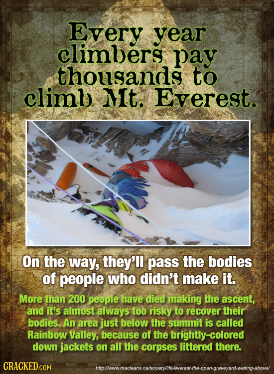 Every vear climbers pay thousands to climl) Mt. Everest. On the way, they'll pass the bodies of people who didn't make it. More than 200 people have d