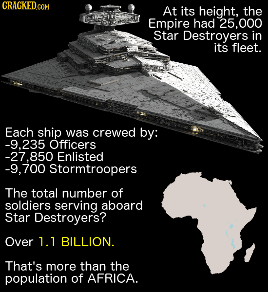 CRACKED.COM At its height, the Empire had 25,000 Star Destroyers in its fleet. Each ship was crewed by: -9.235 Officers -27.850 Enlisted -9, 700 Storm