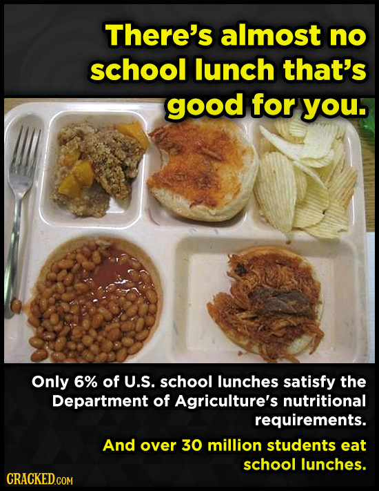 There's almost no school lunch that's good for you. Only 6% of U.S. school lunches satisfy the Department of Agriculture's nutritional requirements. A