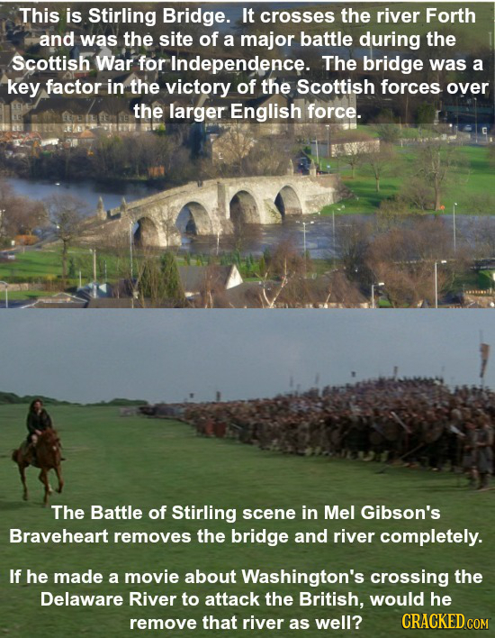 This is Stirling Bridge. It crosses the river Forth and was the site of a major battle during the Scottish War for Independence. The bridge was a Key