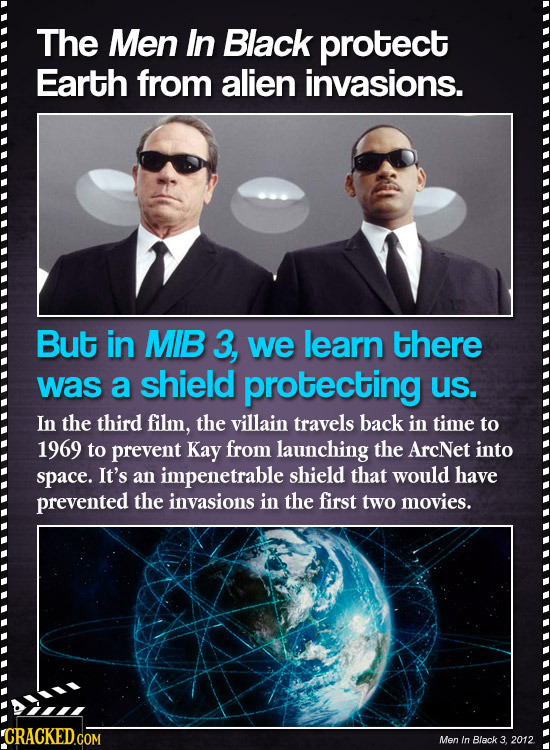 The Men In Black protect Earth from alien invasions. But in MIB 3, we learn there was a shield protecting us. In the third film, the villain travels b