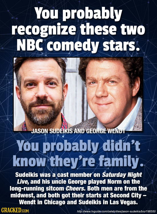 You probably recognize these two NBC comedy stars. JASON SUDEIKIS AND GEORGE WENDT You probably didn't know they're family. Sudeikis was a cast member