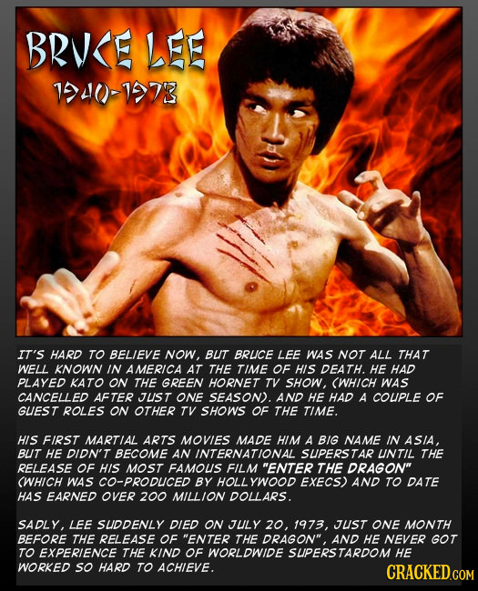 BRV<E LEE 1240-127 IT'S HARD TO BELIEVE NOW, BUT BRUCE LEE WAs NOT ALL THAT WELL KNOWN IN AMERICA AT THE TIME OF HIS DEATH. HE HAD PLAYED KATO ON THE