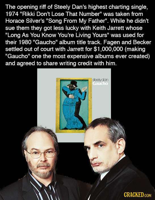 15 Famous People Who Lied Their Way to Fame
