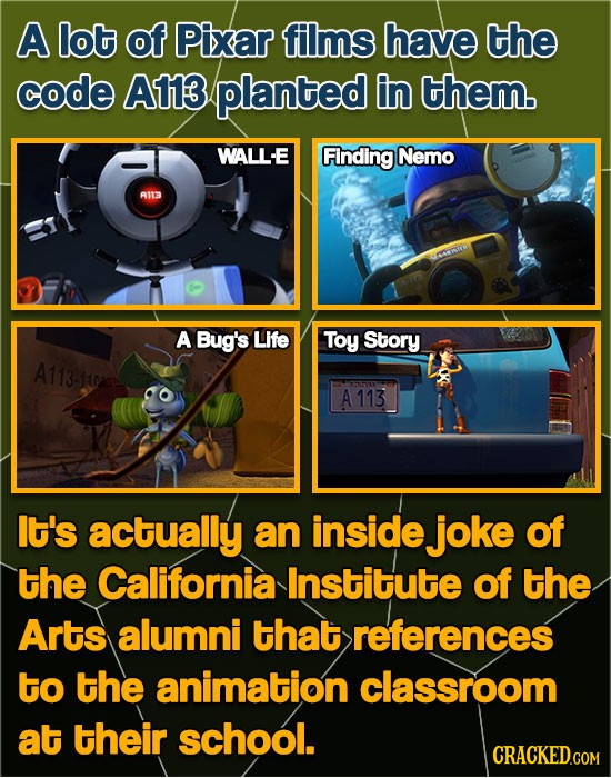 A lot Of Pixar films have the code A113 planted in them. WALL-E Finding Nemo A113 A Bug's LIfe Toy Story A113.1102 A113 It's actually an inside joke o