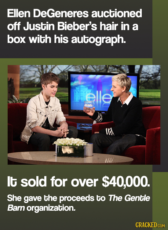 Ellen DeGeneres auctioned off Justin Bieber's hair in a box with his autograph. Ddelle lt sold for over $40,000. She gave the proceeds to The Gentle B