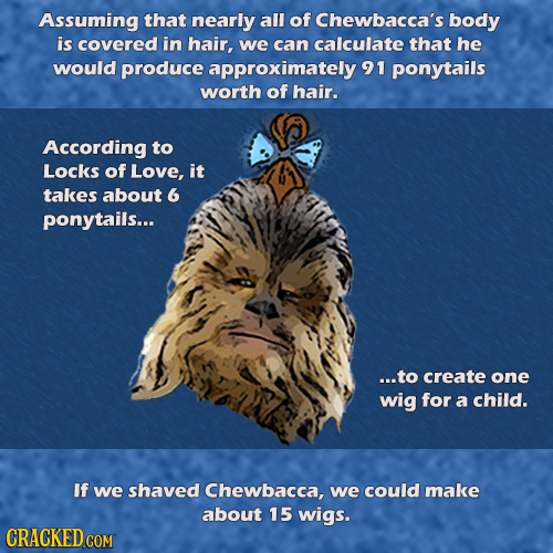 Assuming that nearly all of Chewbacca's body is covered in hair, we can calculate that he would produce approximately 91 ponytails worth of hair. Acco