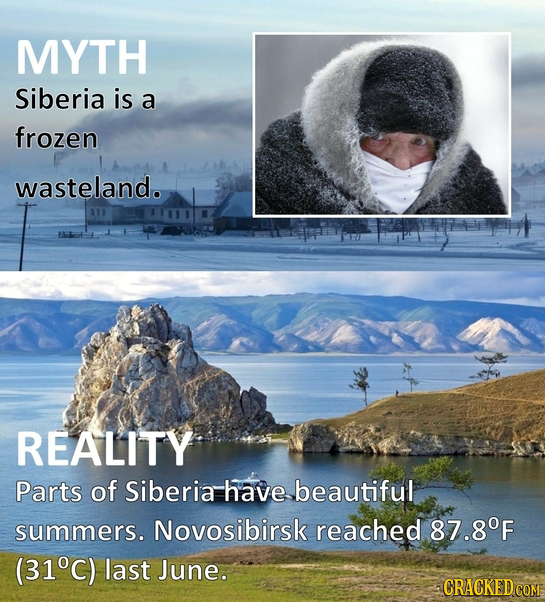 MYTH Siberia is a frozen wasteland. REALITY Parts of Siberia have beautiful summers. Novosibirsk reached 87.80F (31C) last June. CRACKED COM