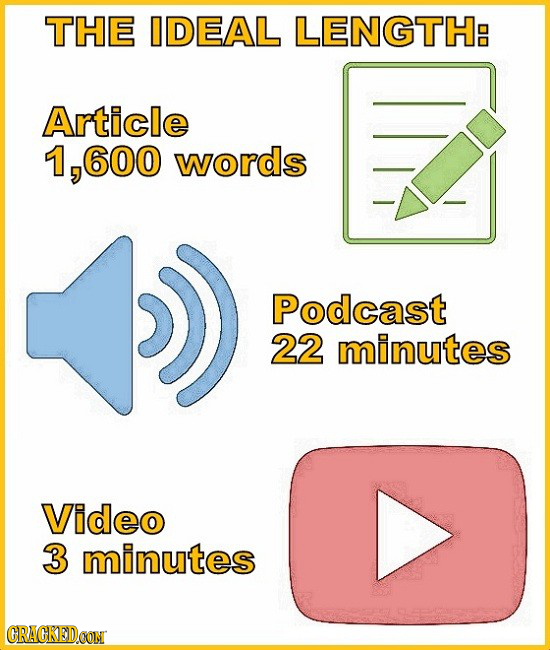 THE IDEAL LENGTH: Article 1,600 words Podcast 22 minutes Video 3 minutes CRACKEDCON