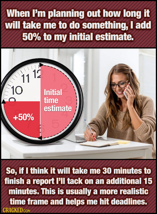 When I'm planning out how long it will take me to do something, I add 50% to my initial estimate. 12 11 10 Initial time estimate +50% 5 SO, if I think