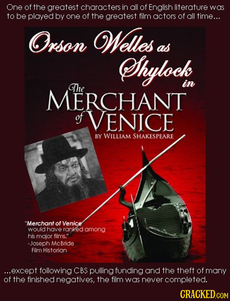 One of the greatest characters in all of English literature was to be played by one of the greatest film actors of all time... Orson Welles as Shylock